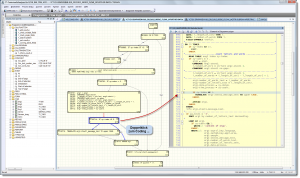ABAP Flow-Logic Diagramm