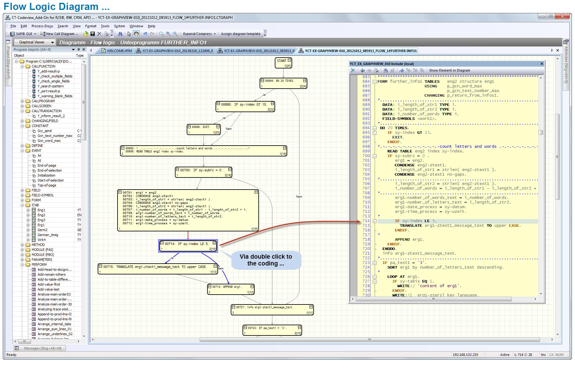 Ct software ct codeviewanalyzer 30 abap flow logic diagram pooptronica Choice Image