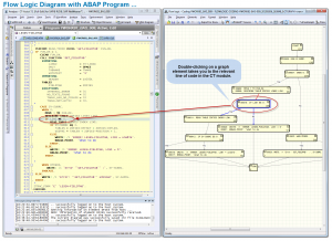 Flow Logic Diagram with ABAP Program