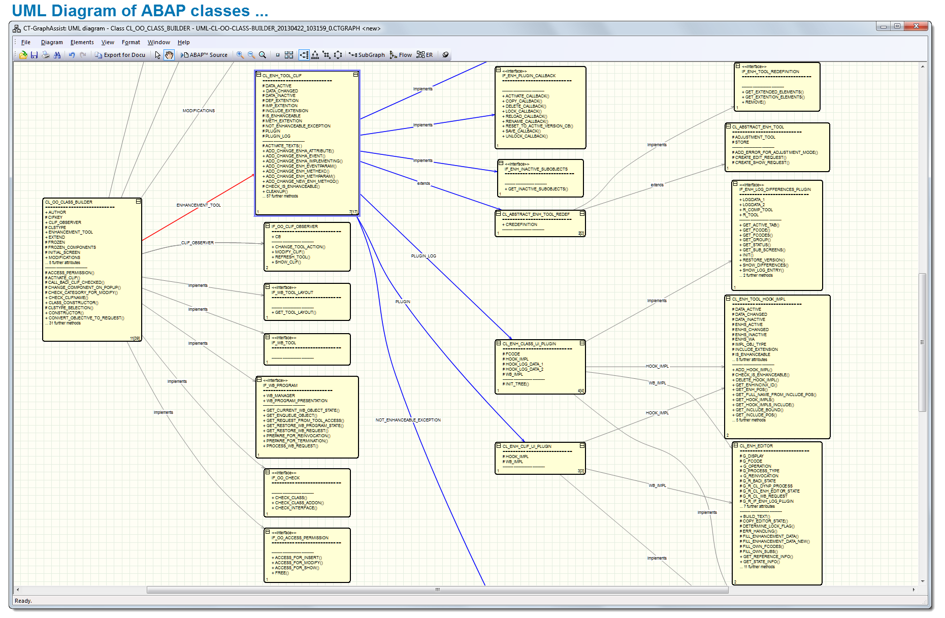 ct software   tools to support the it organizationuml diagrams   abap objects for reengineering